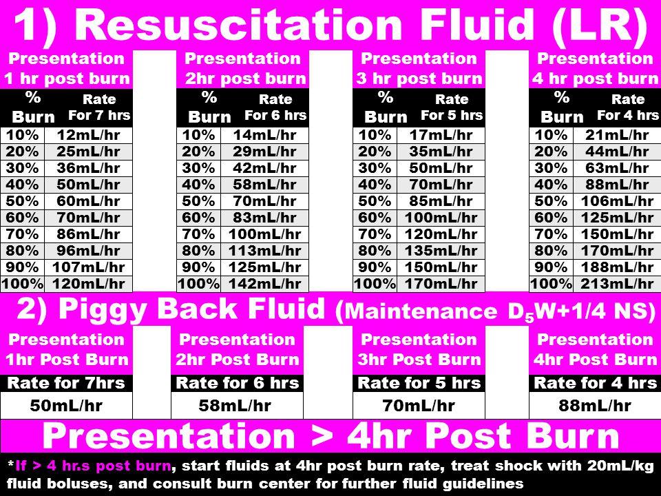 1) Resuscitation Fluid (LR)