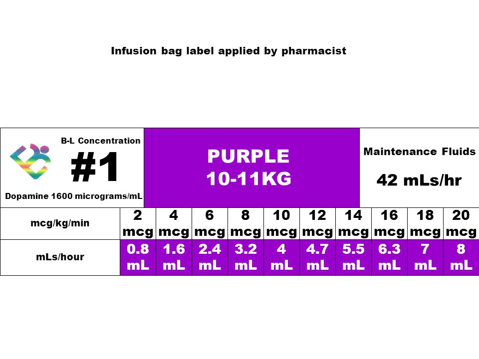 #1 PURPLE 10-11KG 42 mLs/hr 2 mcg 4 mcg 6 mcg 8 mcg 10 mcg 12 mcg 14