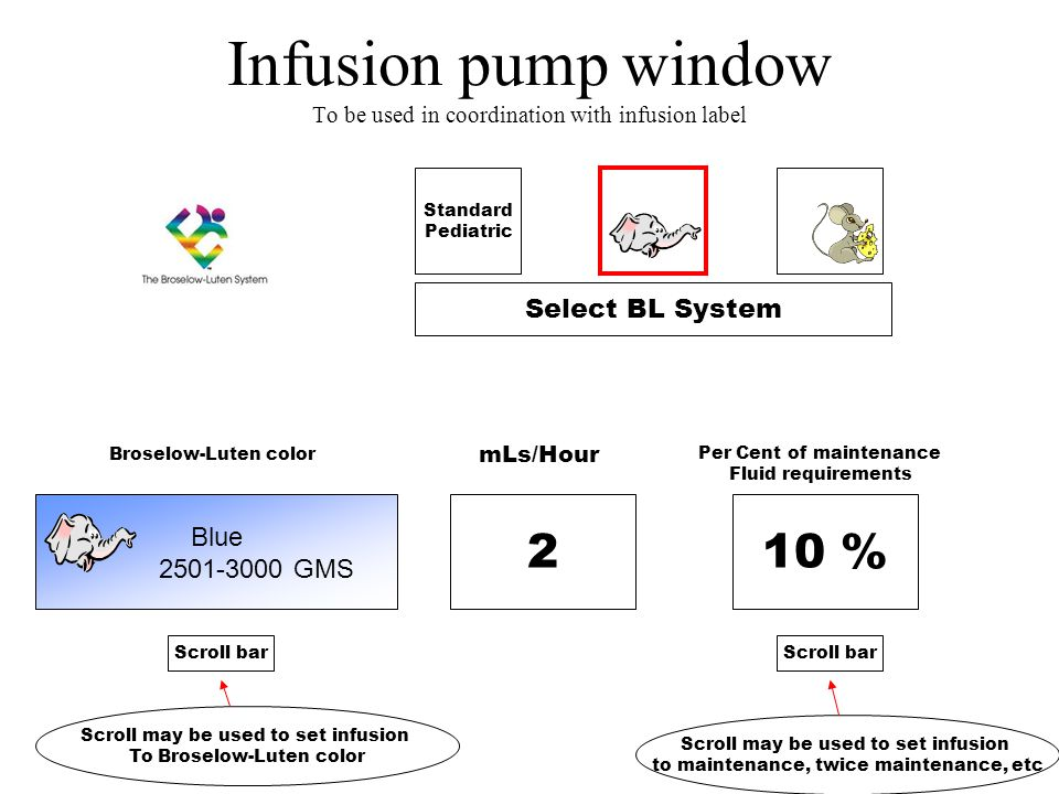 Infusion pump window To be used in coordination with infusion label