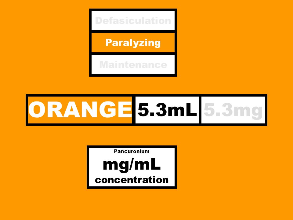 ORANGE 5.3mL 5.3mg mg/mL Defasiculation Paralyzing Maintenance