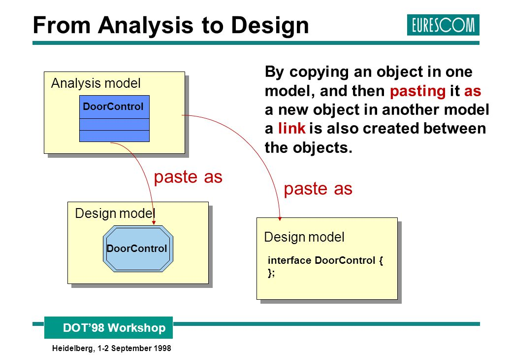From Analysis to Design