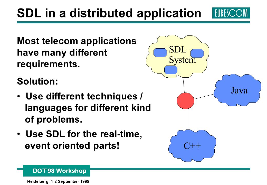 SDL in a distributed application