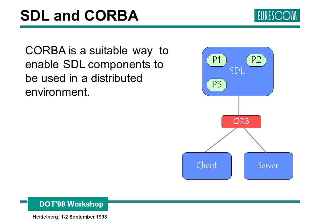 SDL and CORBA CORBA is a suitable way to enable SDL components to be used in a distributed environment.