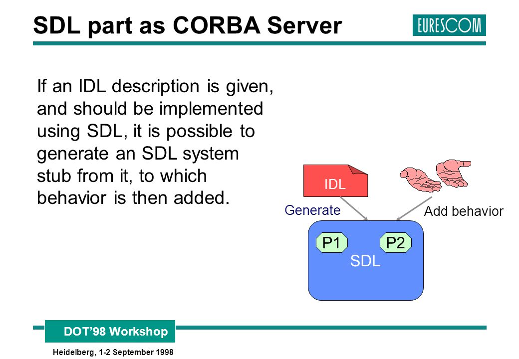 SDL part as CORBA Server