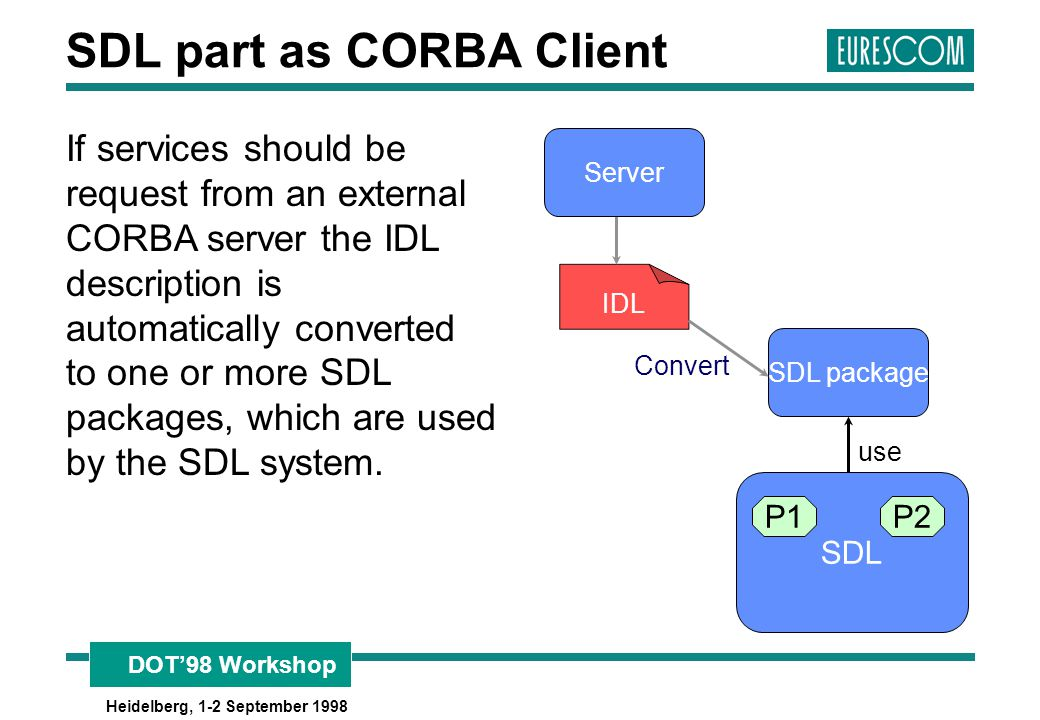 SDL part as CORBA Client