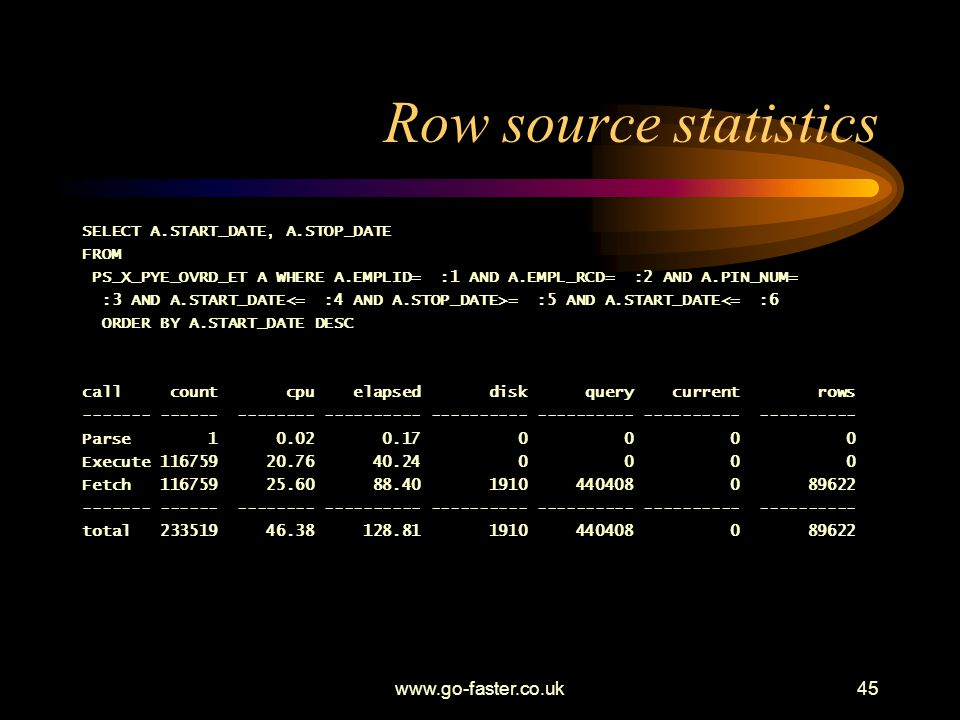 Row source statistics