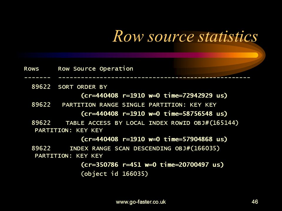 Row source statistics Rows Row Source Operation