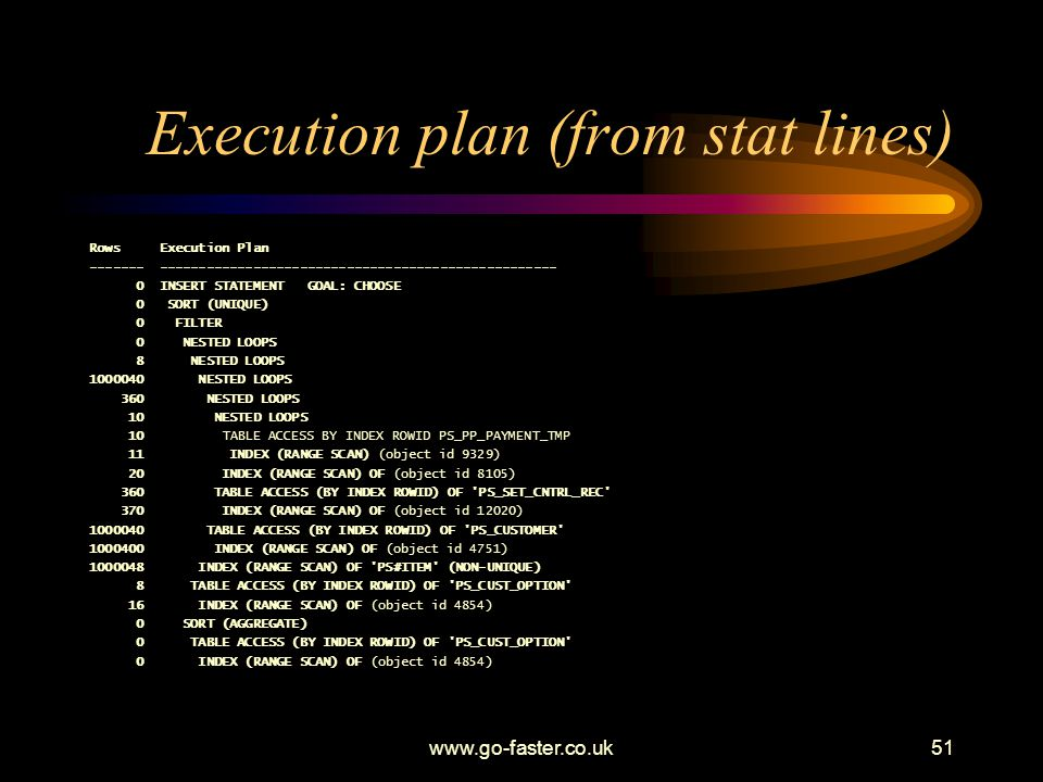 Execution plan (from stat lines)