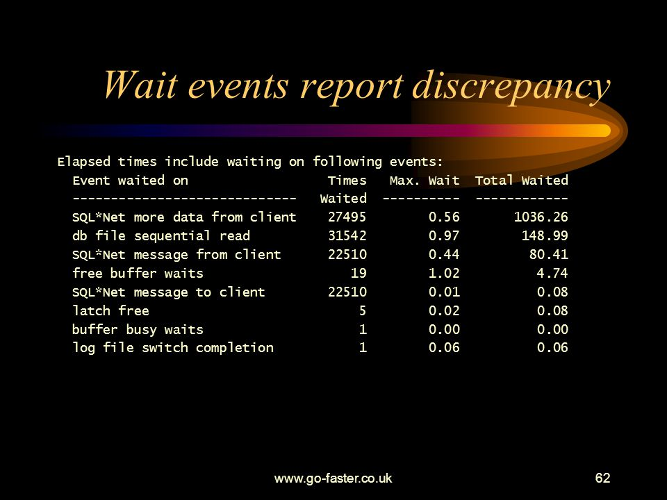Wait events report discrepancy