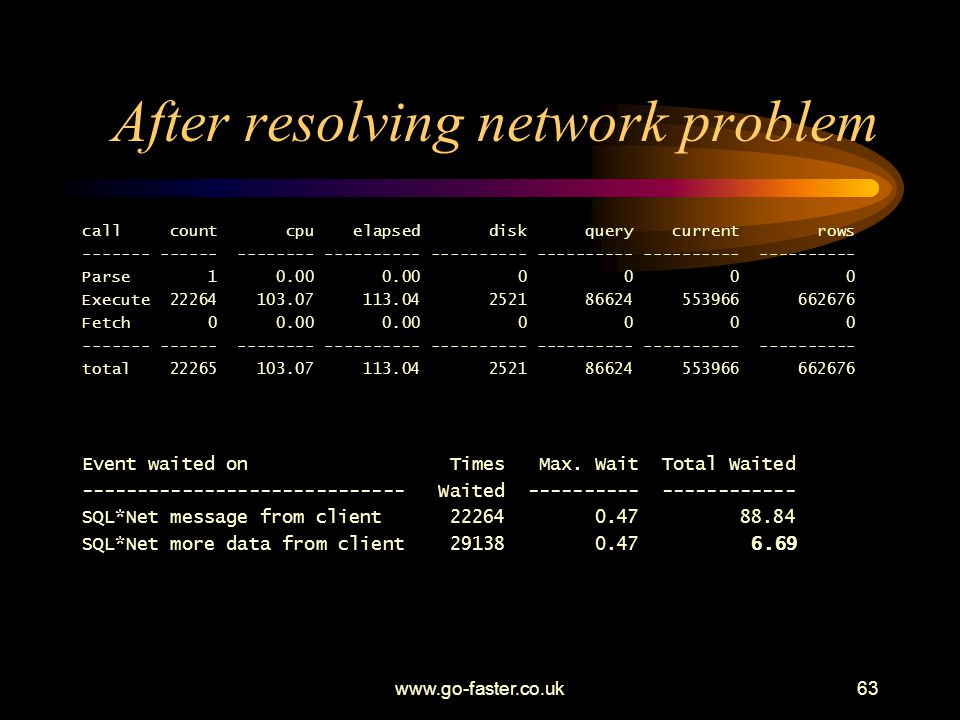 After resolving network problem