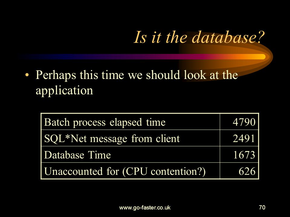 Is it the database Perhaps this time we should look at the application. Batch process elapsed time.