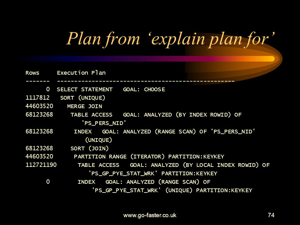 Plan from 'explain plan for'