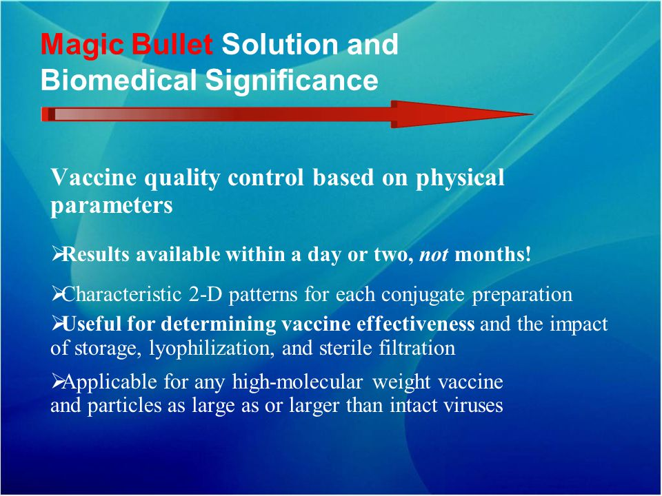 Magic Bullet Solution and Biomedical Significance