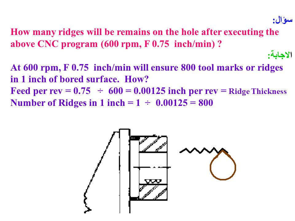 سؤال: How many ridges will be remains on the hole after executing the above CNC program (600 rpm, F 0.75 inch/min)