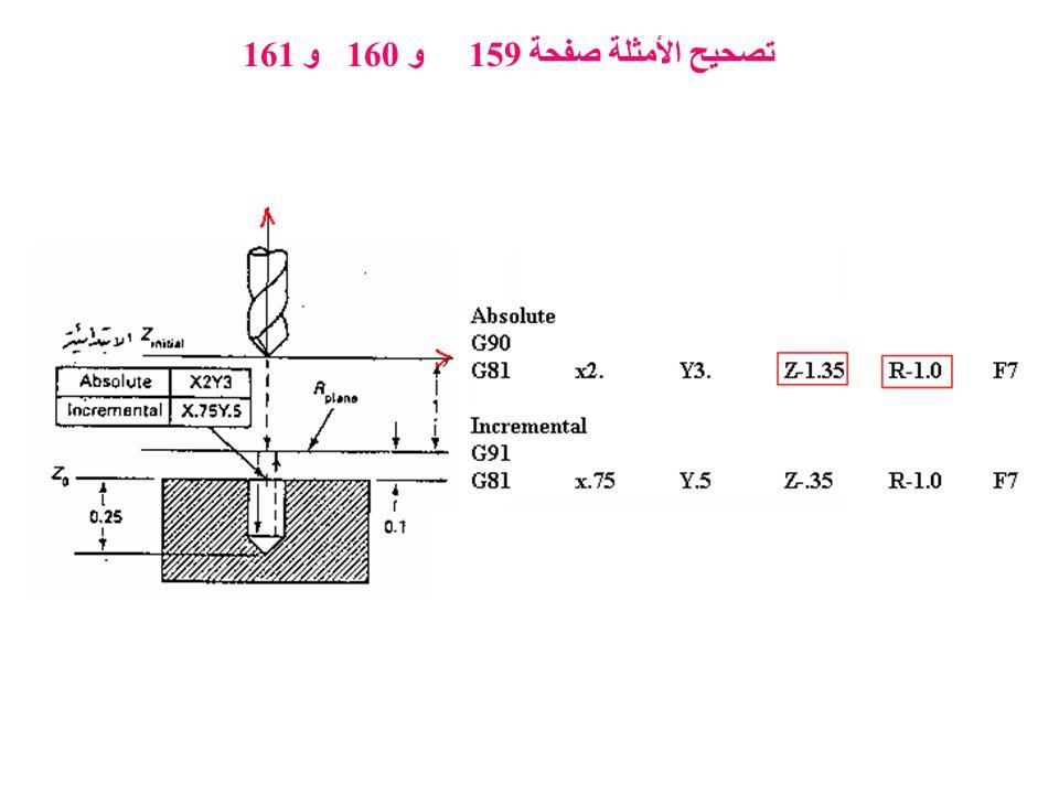 تصحيح الأمثلة صفحة 159 و 160 و 161