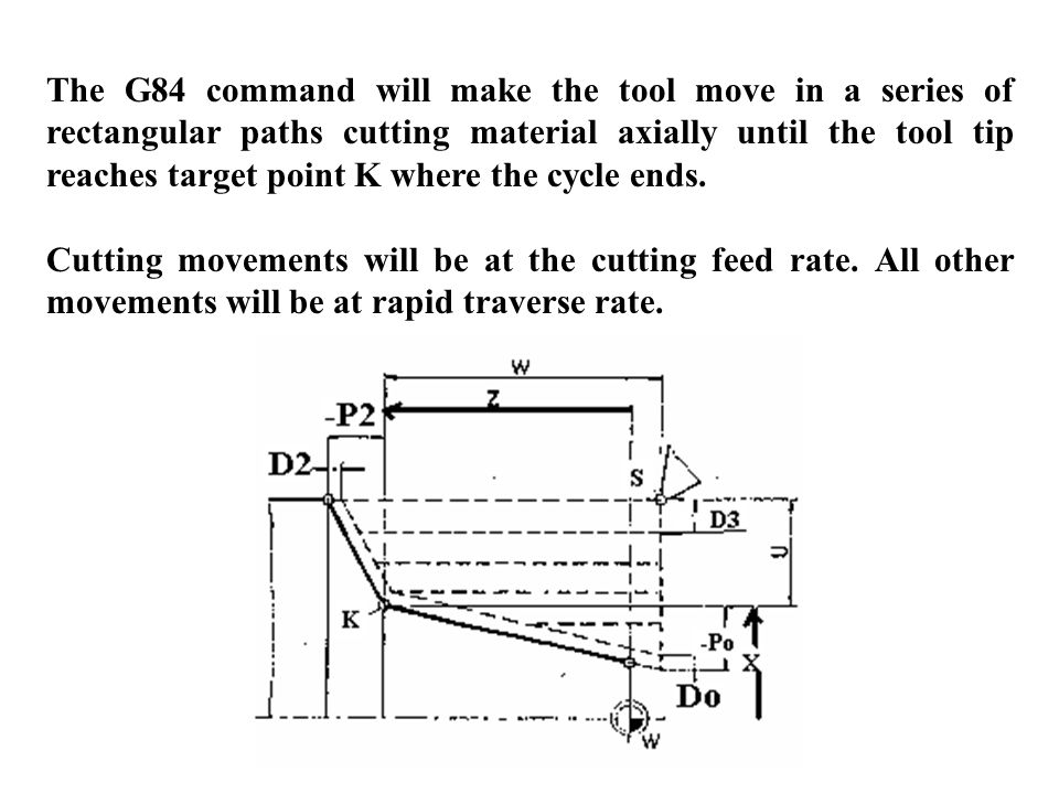 The G84 command will make the tool move in a series of rectangular paths cutting material axially until the tool tip reaches target point K where the cycle ends.