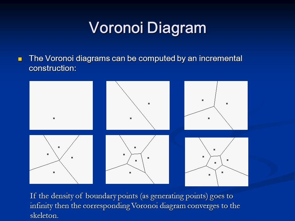 Voronoi Diagram The Voronoi diagrams can be computed by an incremental construction: