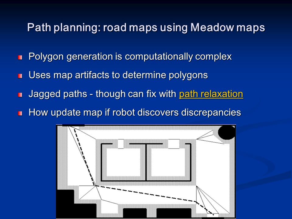 Path planning: road maps using Meadow maps