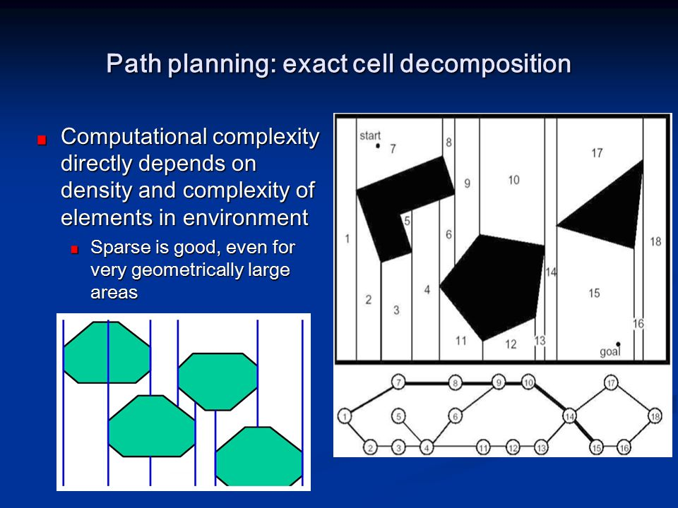 Path planning: exact cell decomposition