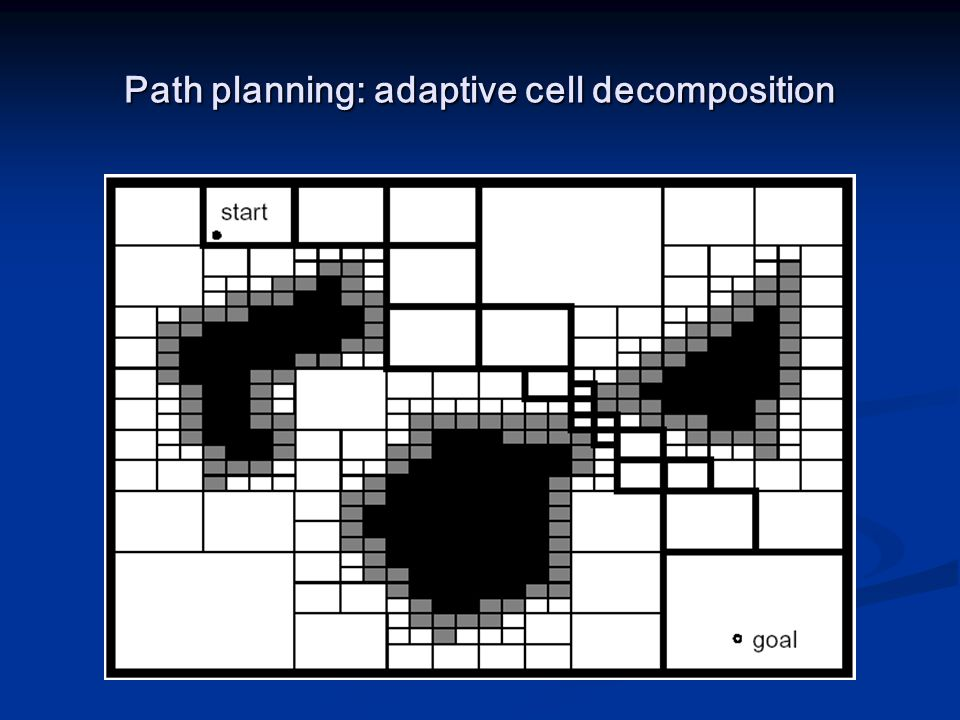 Path planning: adaptive cell decomposition