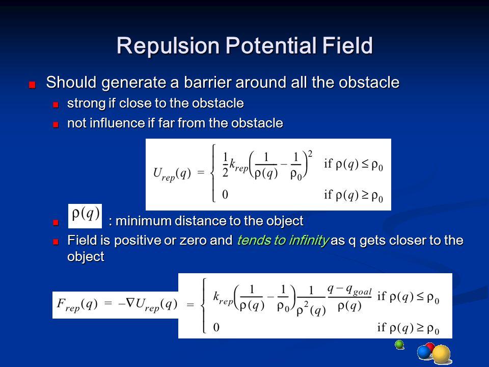 Repulsion Potential Field