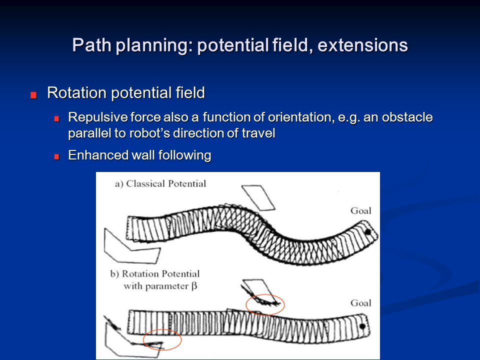Path planning: potential field, extensions
