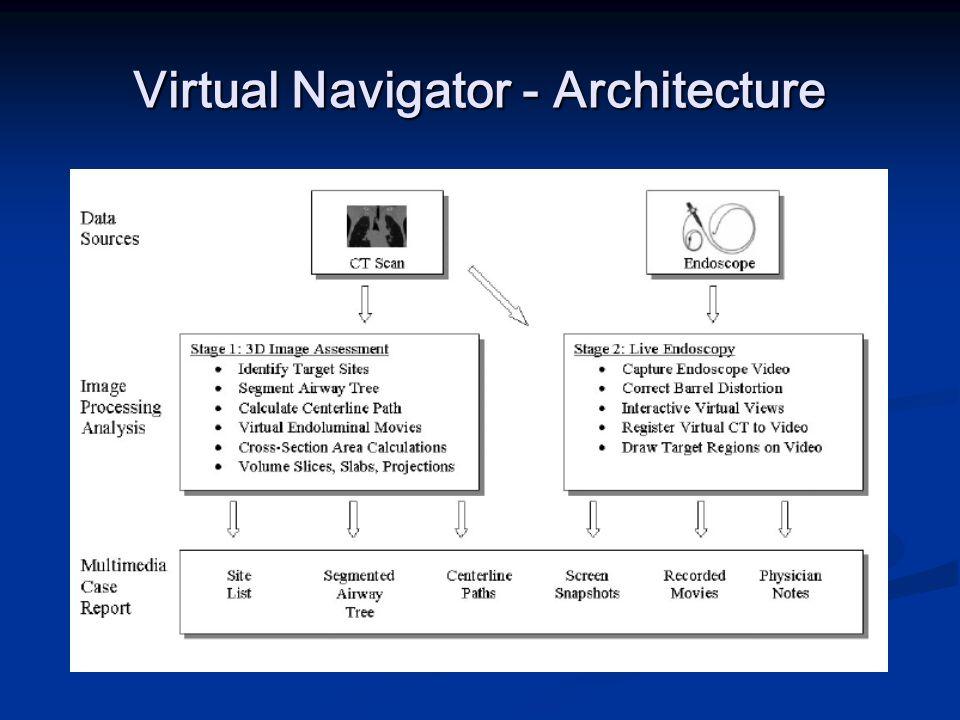 Virtual Navigator - Architecture