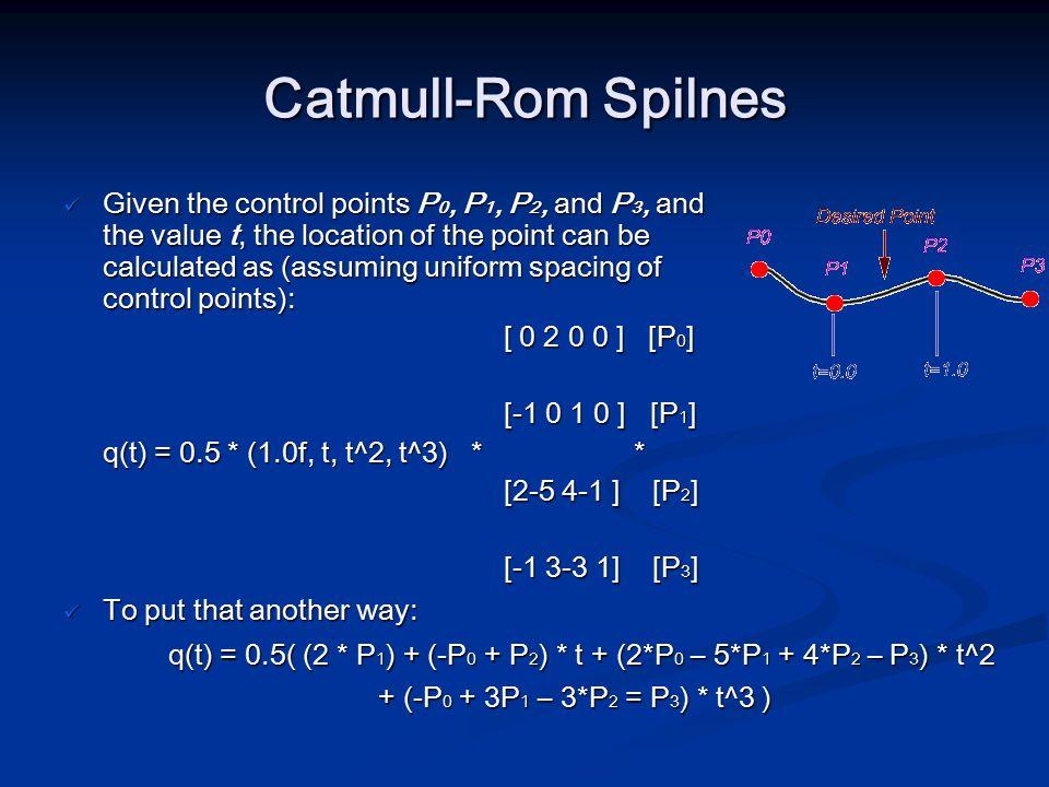 Catmull-Rom Spilnes