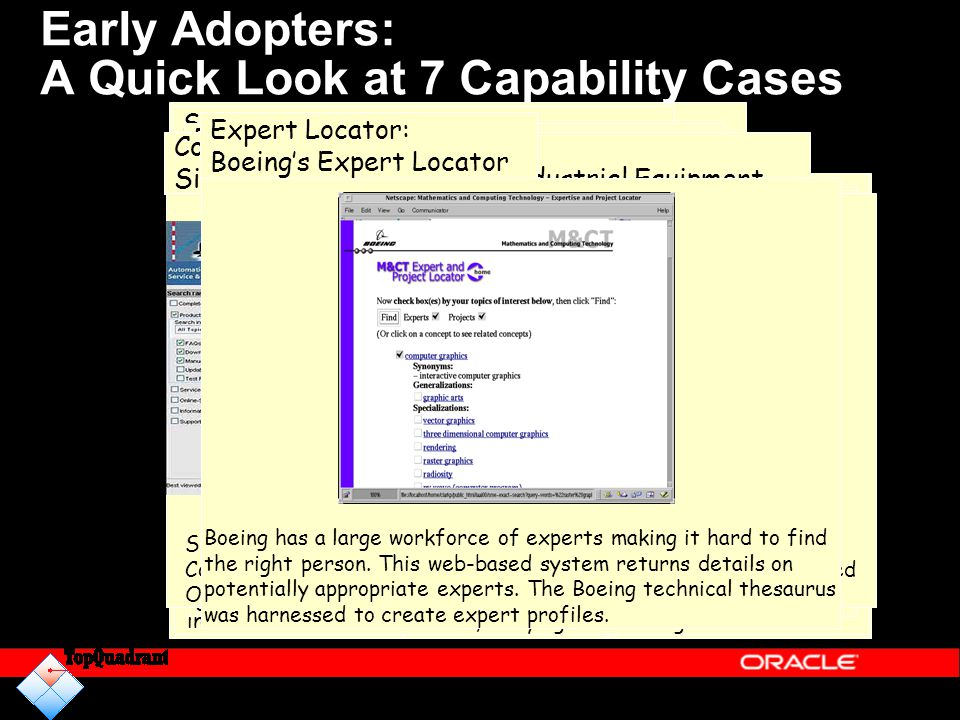 Early Adopters: A Quick Look at 7 Capability Cases