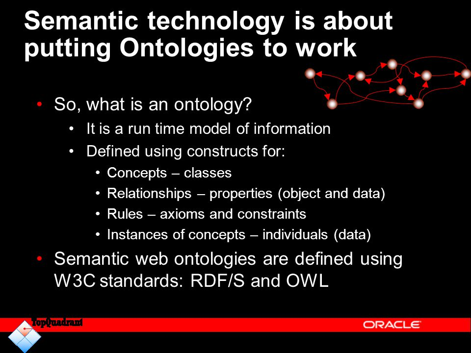 Semantic technology is about putting Ontologies to work