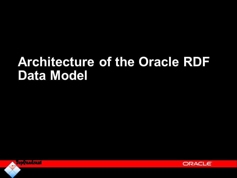 Architecture of the Oracle RDF Data Model