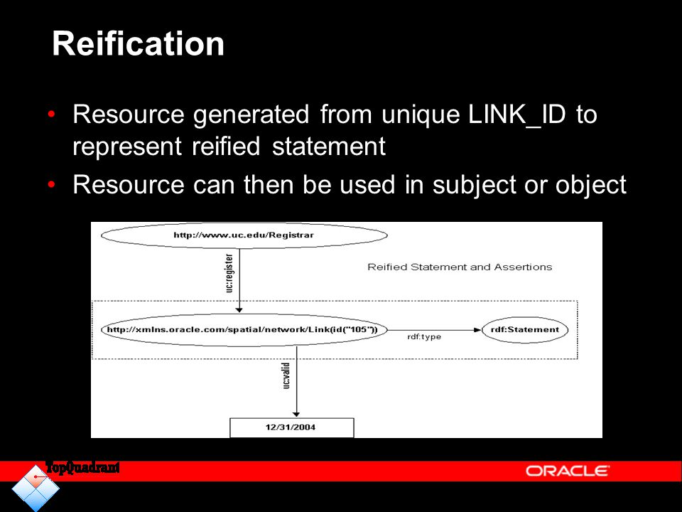 Reification Resource generated from unique LINK_ID to represent reified statement. Resource can then be used in subject or object.