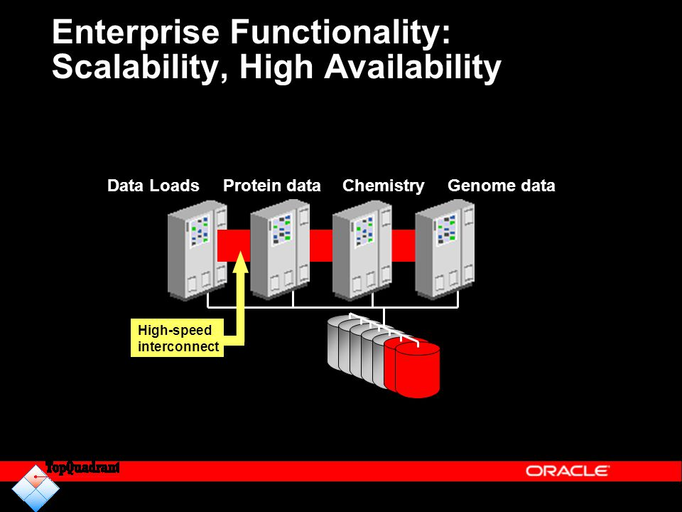 Enterprise Functionality: Scalability, High Availability