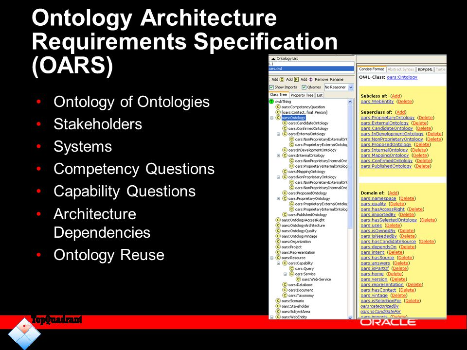 Ontology Architecture Requirements Specification (OARS)