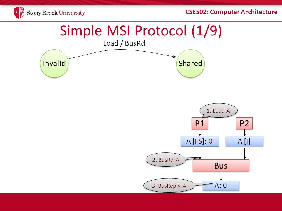 Simple MSI Protocol (1/9)