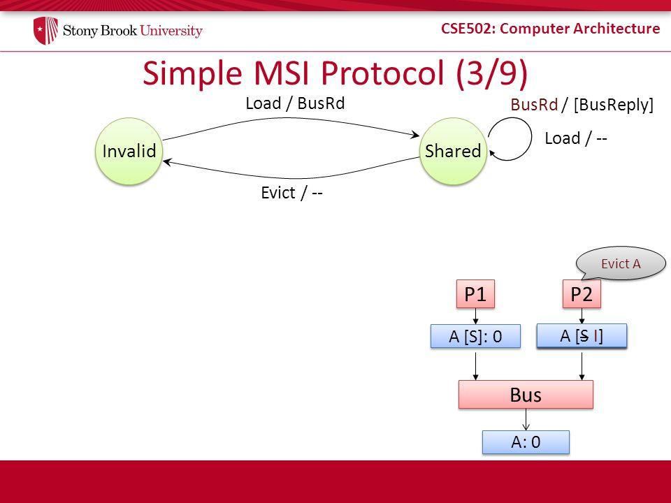 Simple MSI Protocol (3/9)