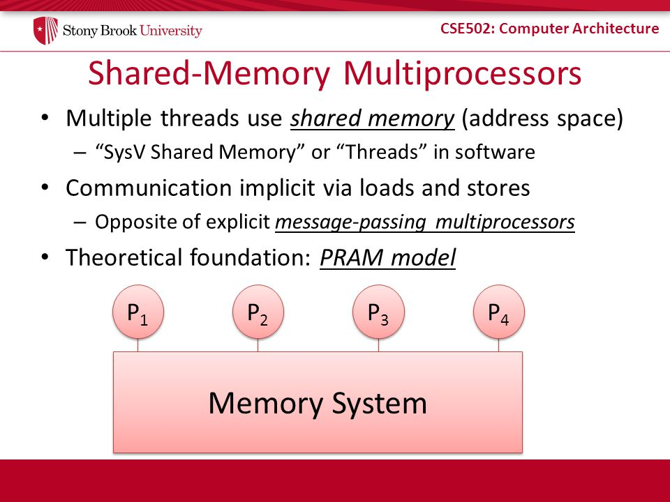 Shared-Memory Multiprocessors
