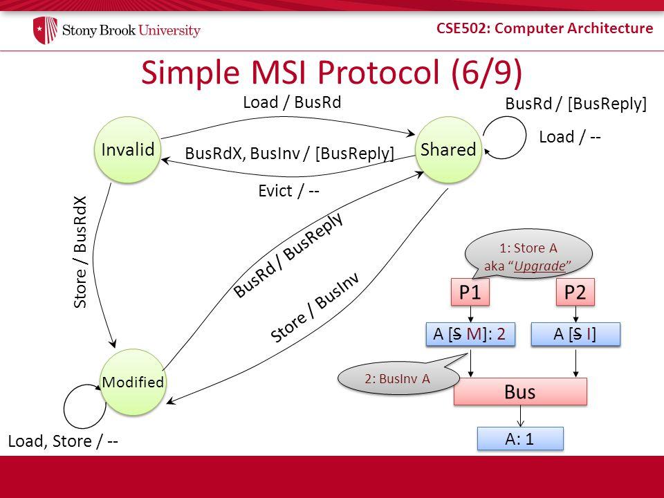 Simple MSI Protocol (6/9)