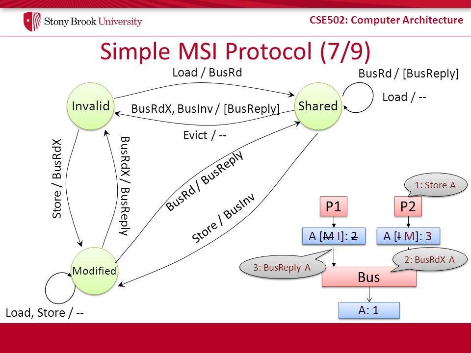 Simple MSI Protocol (7/9)