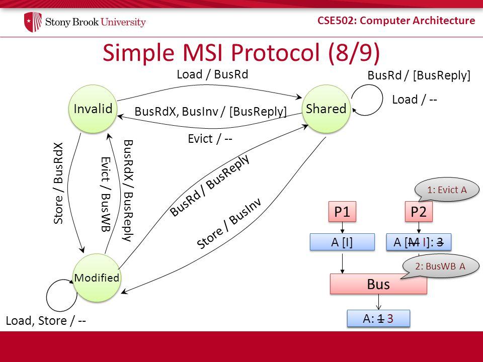 Simple MSI Protocol (8/9)