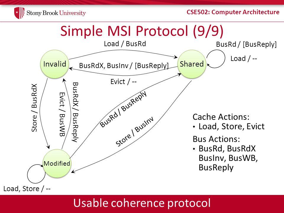 Simple MSI Protocol (9/9)