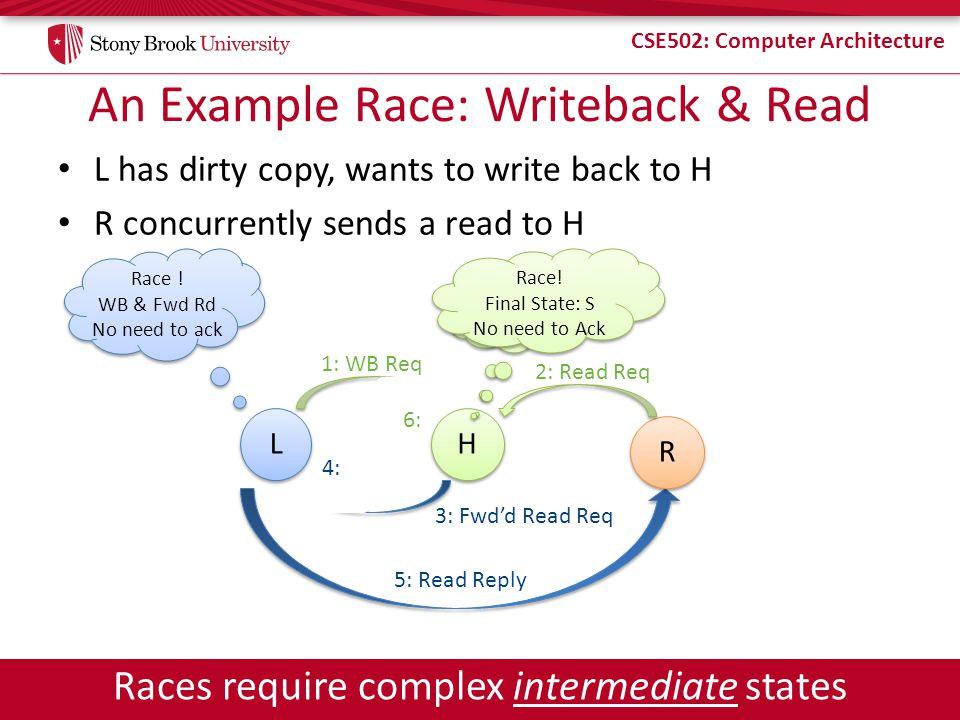 An Example Race: Writeback & Read