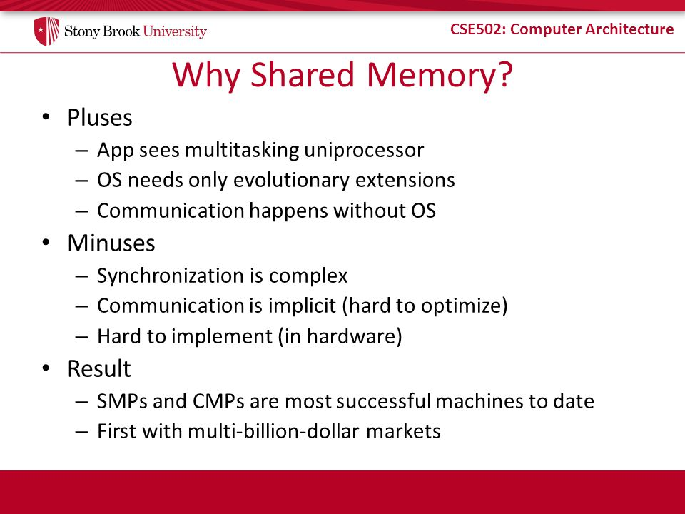Why Shared Memory Pluses Minuses Result
