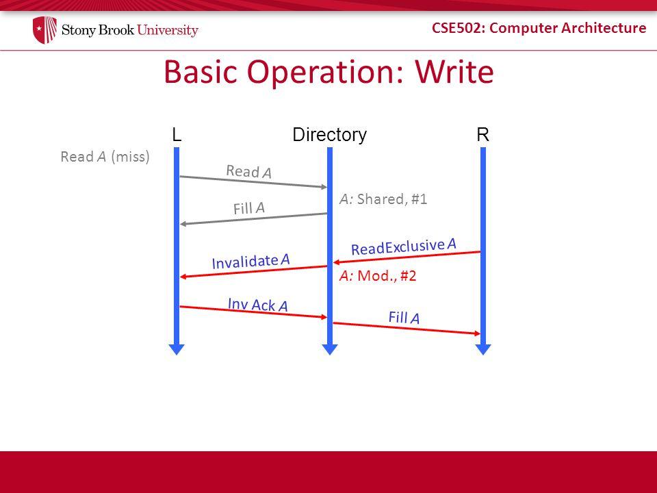 Basic Operation: Write