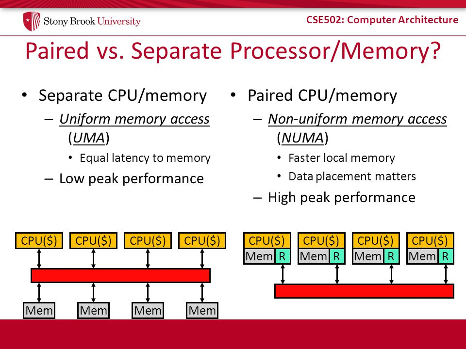 Paired vs. Separate Processor/Memory