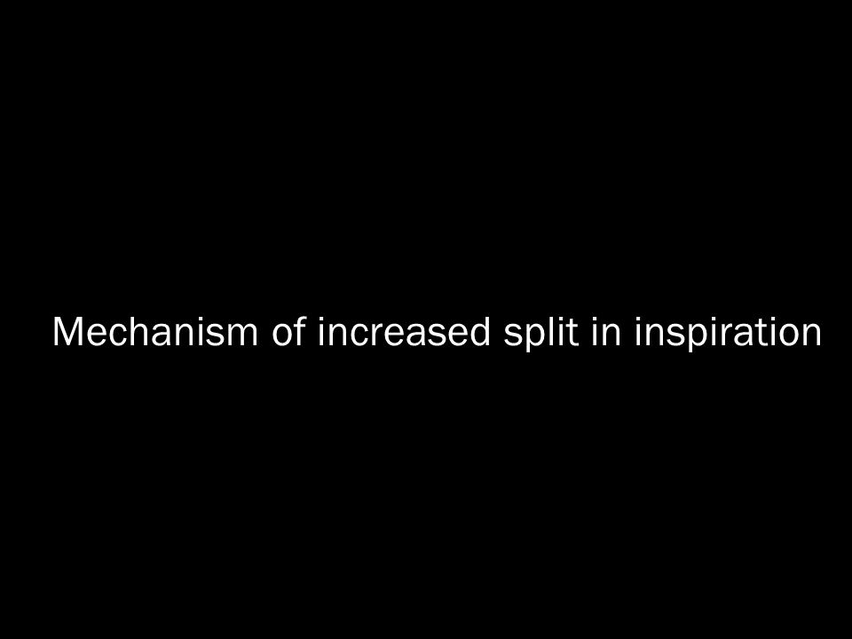 Mechanism of increased split in inspiration