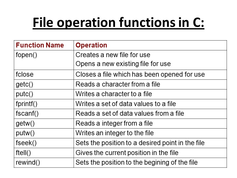 File operation functions in C: