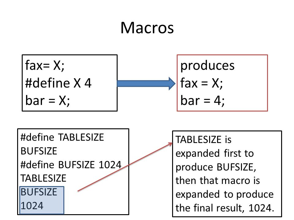 Macros fax= X; #define X 4 bar = X; produces fax = X; bar = 4;
