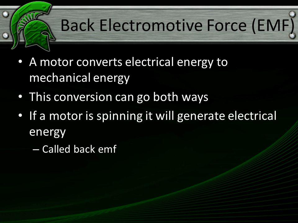 Back Electromotive Force (EMF)