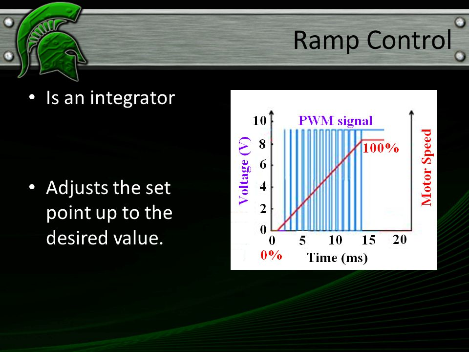 Ramp Control Is an integrator